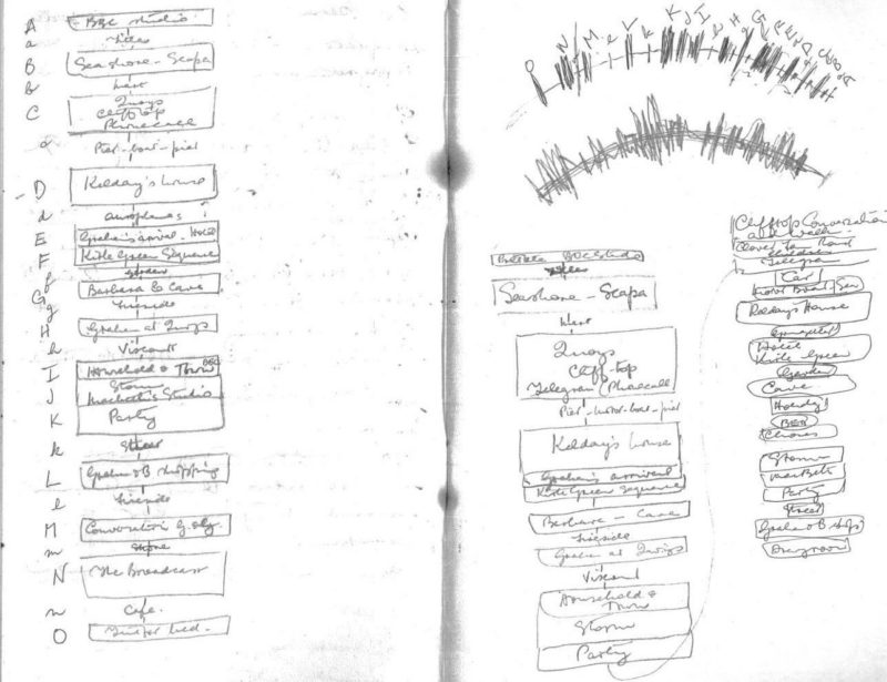 A compositional shot list for Blue Black Permanent, courtesy of the Estate of Margaret Tait and Orkney Archive.