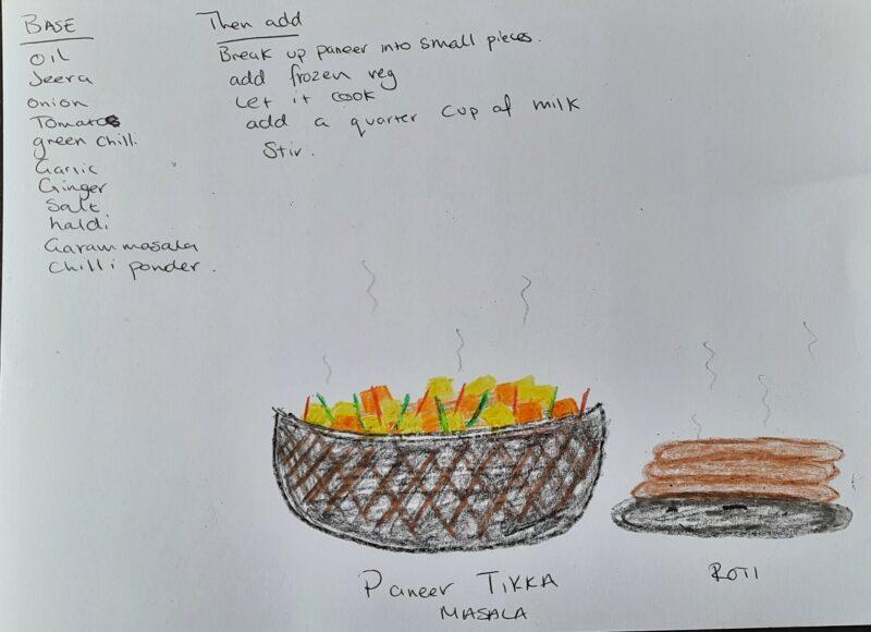 Recipe